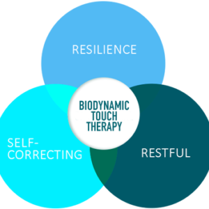 Biodynamic Touch Therapy